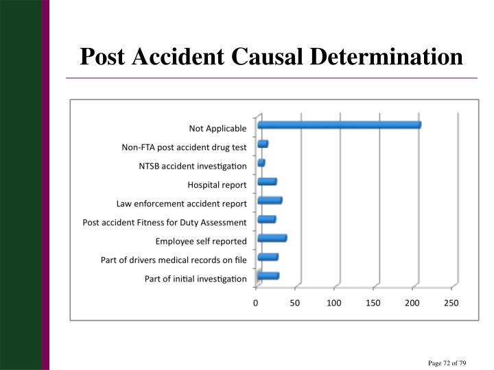 Post Accident Causal Determination