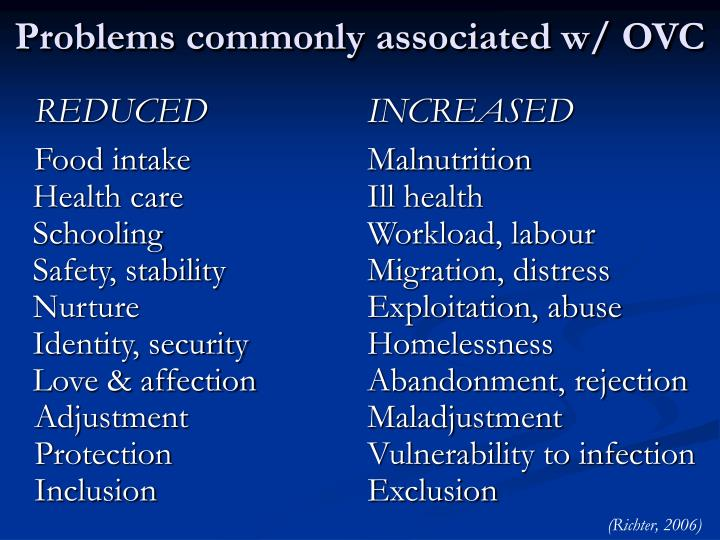 Problems commonly associated w/ OVC