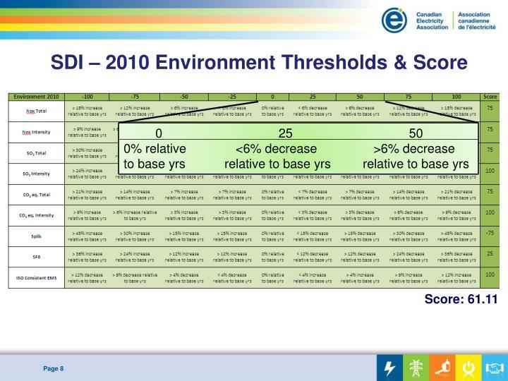 SDI – 2010 Environment Thresholds & Score