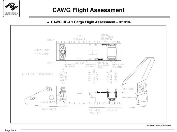 CAWG Flight Assessment