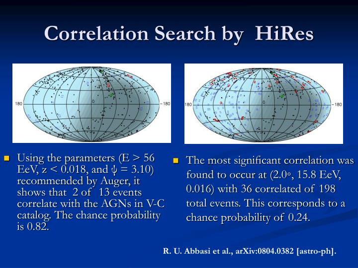Correlation Search by  HiRes