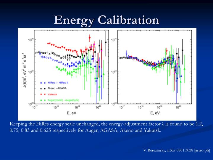 Energy Calibration