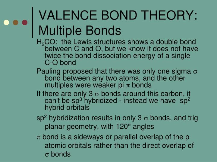 VALENCE BOND THEORY: Multiple Bonds