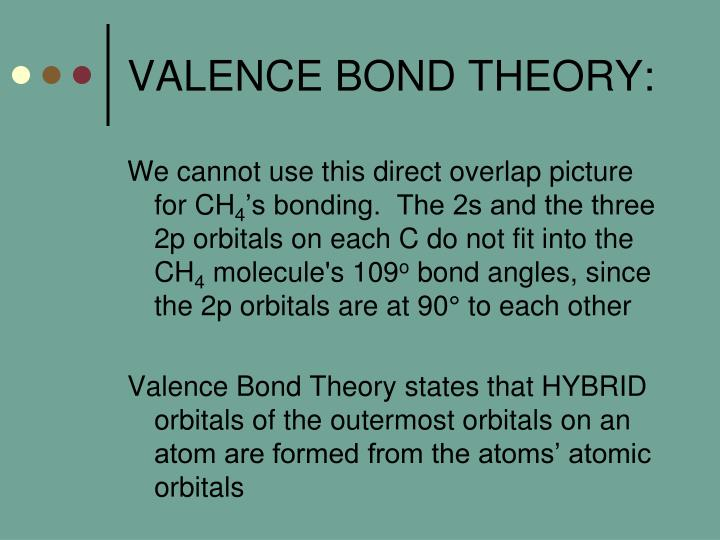VALENCE BOND THEORY: