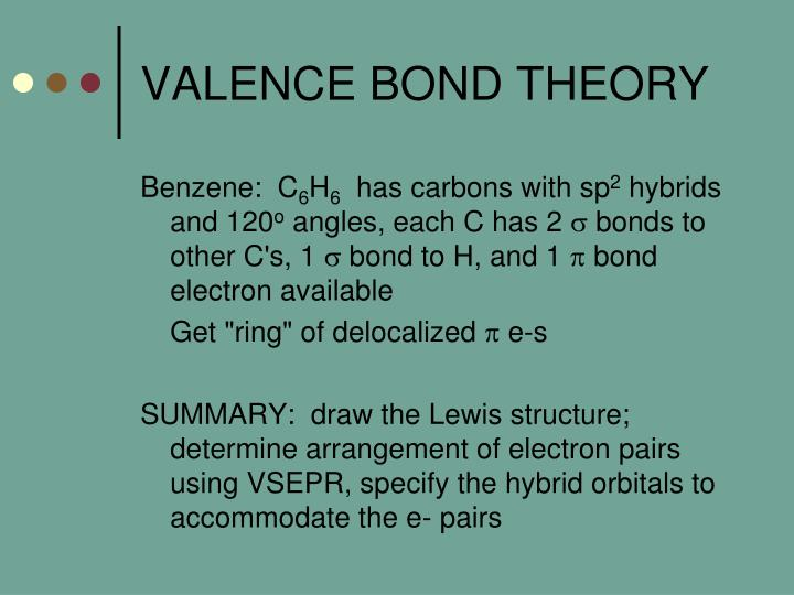 VALENCE BOND THEORY