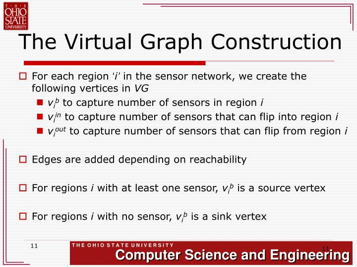 The Virtual Graph Construction