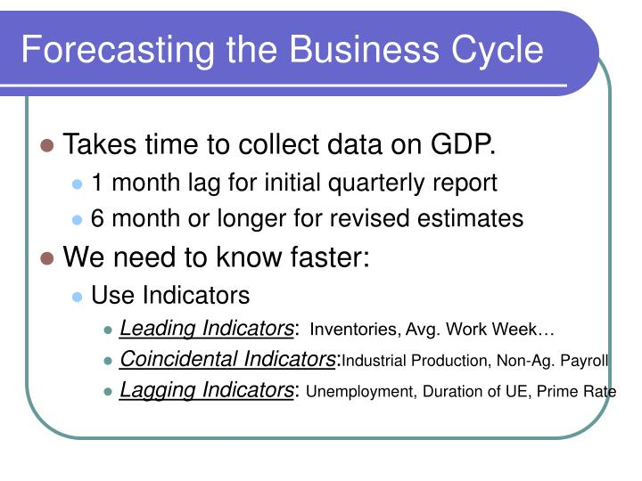 Forecasting the Business Cycle
