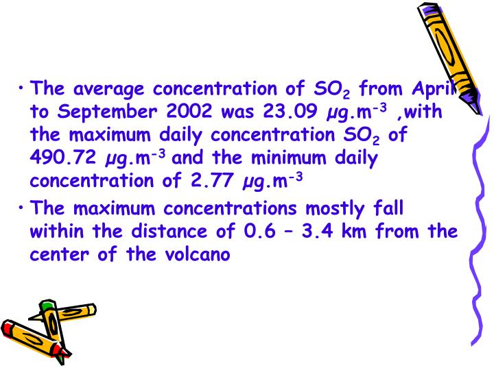 The average concentration of SO
