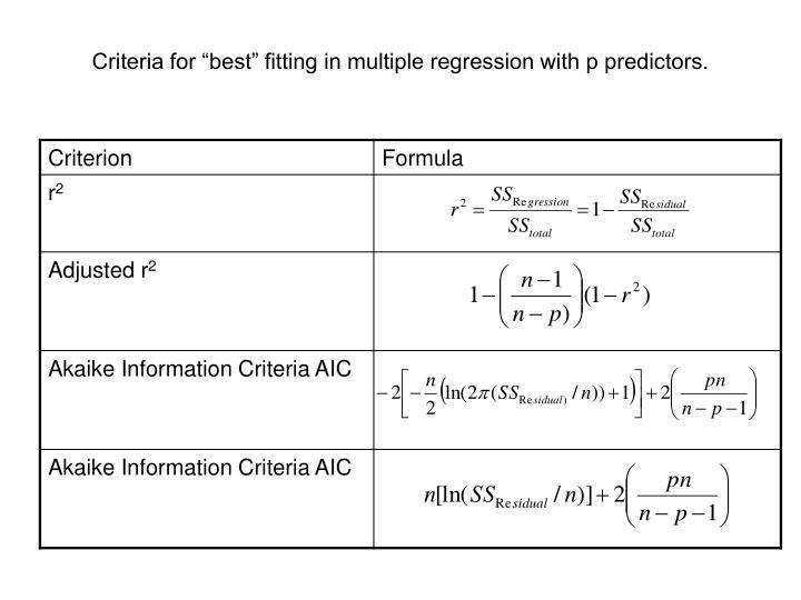 "Criteria for ""best"" fitting in multiple regression with p predictors."