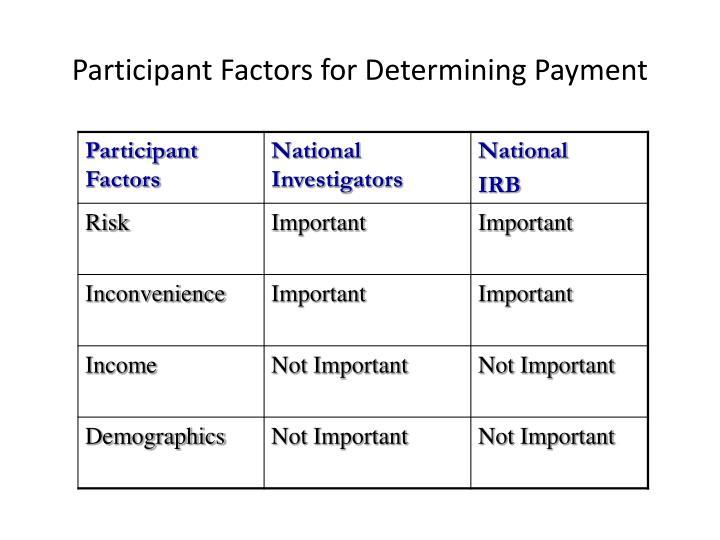 Participant Factors for Determining Payment