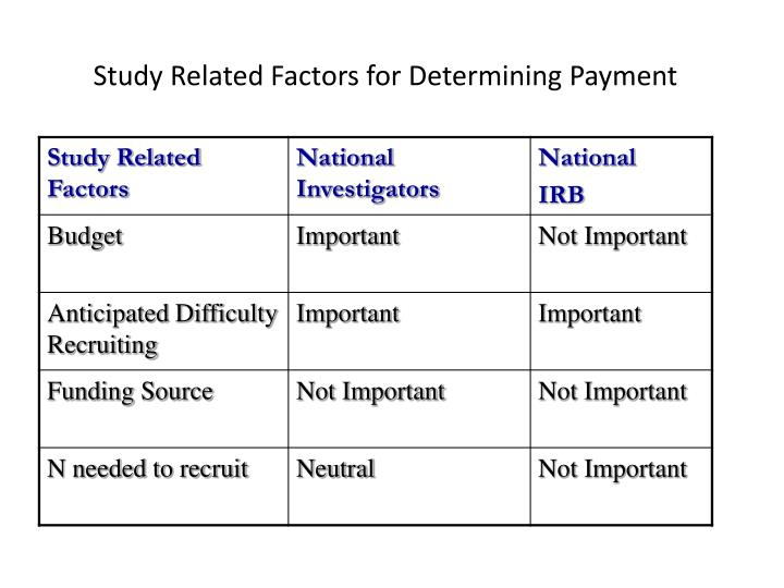 Study Related Factors for Determining Payment