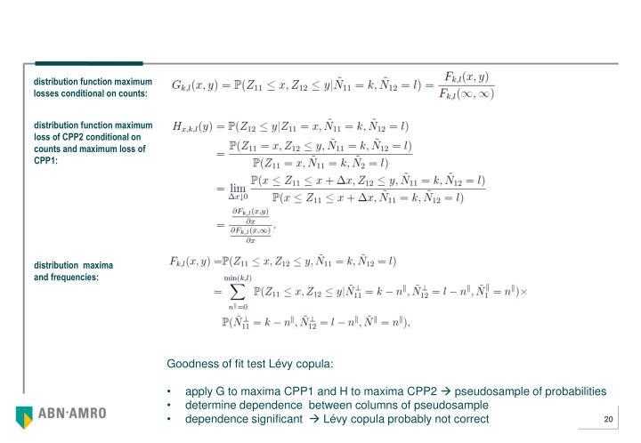 distribution function maximum