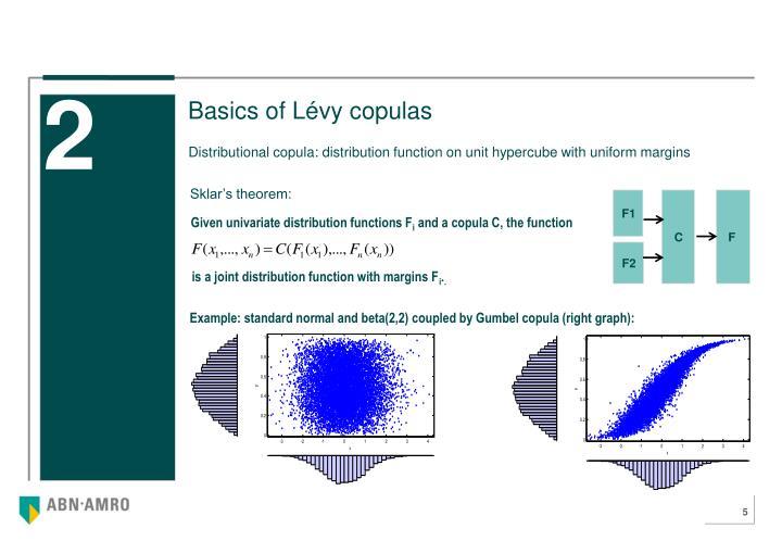 Basics of Lévy copulas