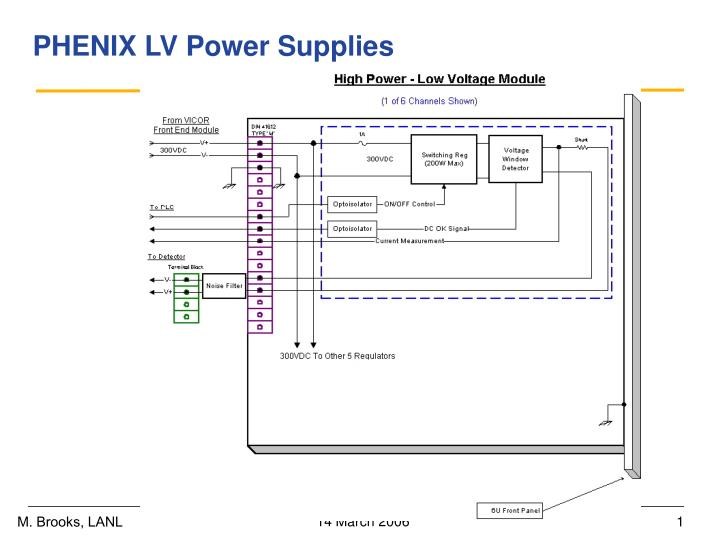 PHENIX LV Power Supplies