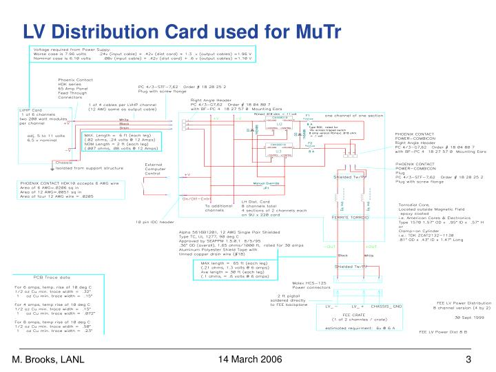LV Distribution Card used for MuTr