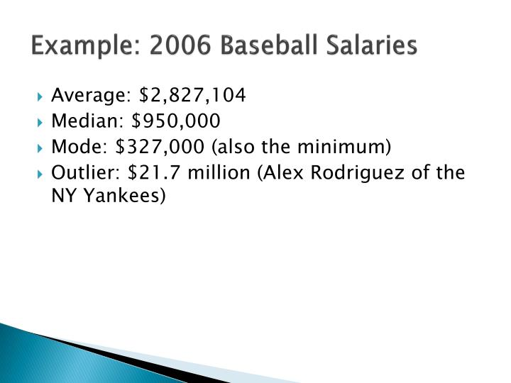 Example: 2006 Baseball Salaries