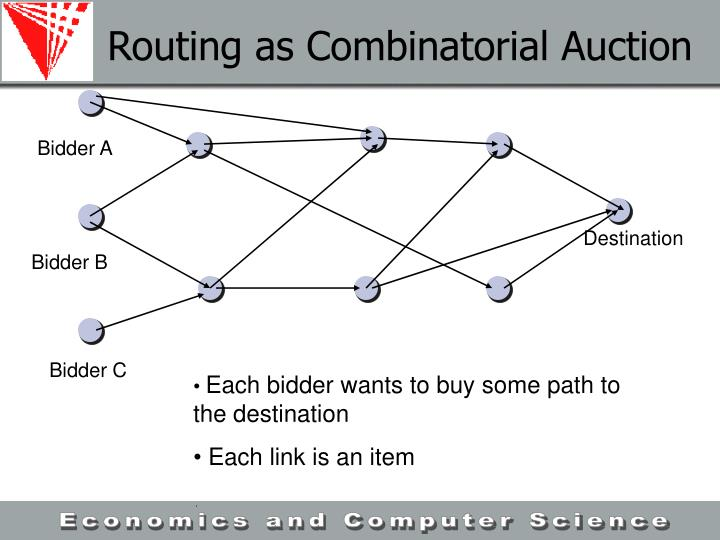 Routing as Combinatorial Auction