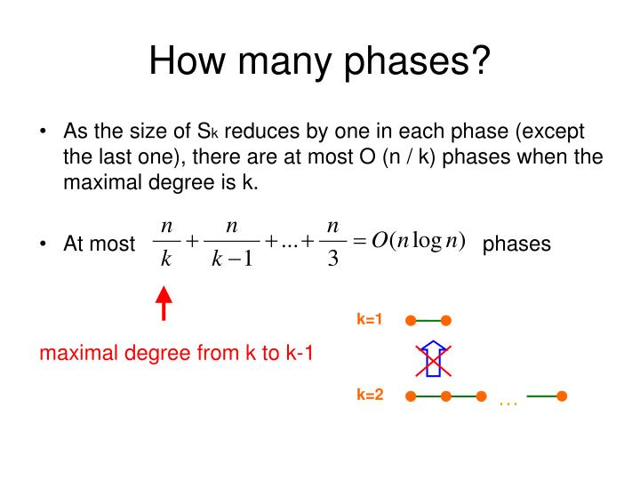 How many phases?