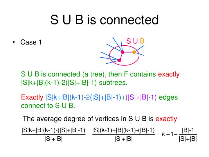 S U B is connected