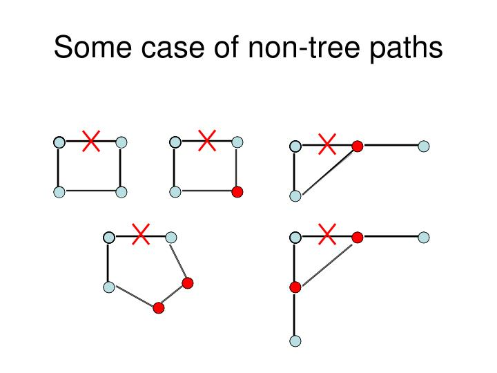 Some case of non-tree paths