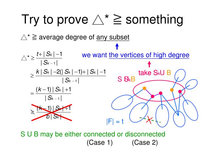 Try to prove