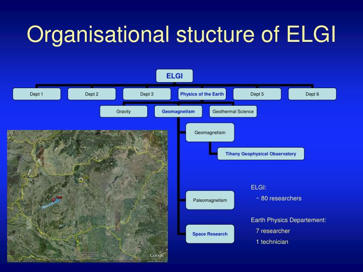 Organisational stucture of elgi
