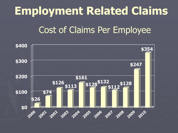 Employment Related Claims