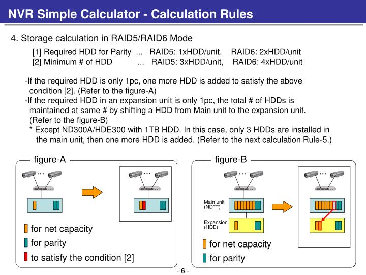 NVR Simple Calculator - Calculation Rules