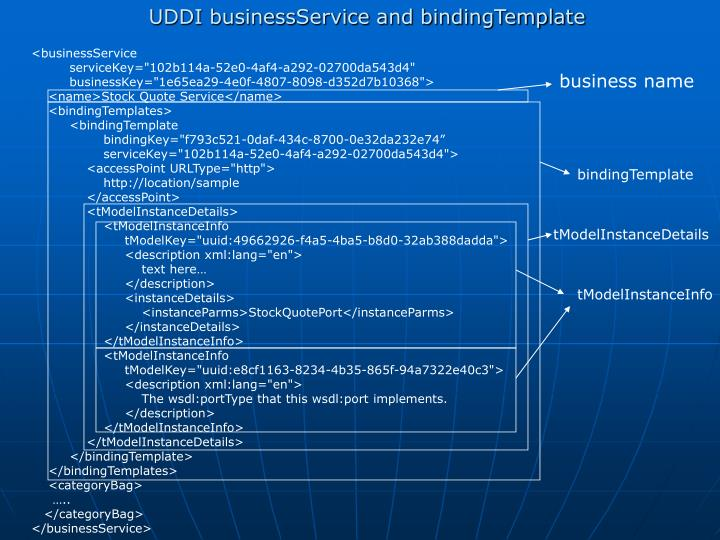 UDDI businessService and bindingTemplate