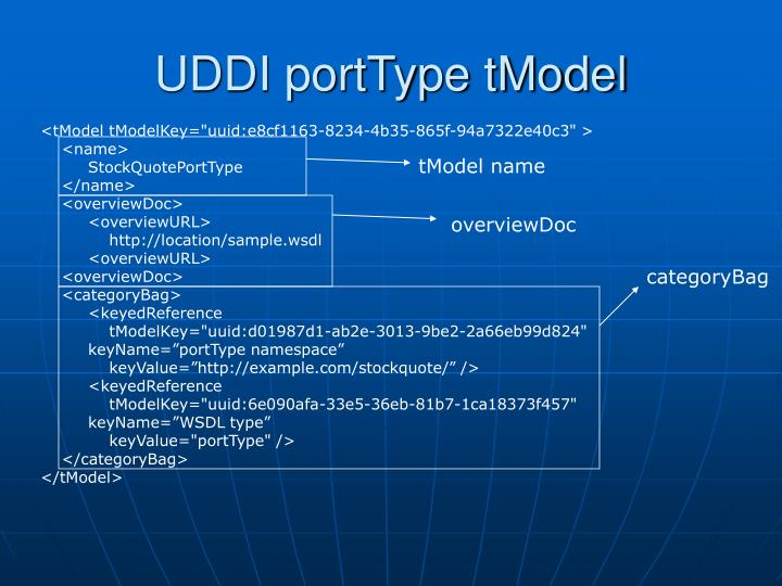 UDDI portType tModel