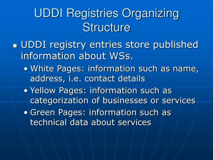 UDDI Registries Organizing Structure