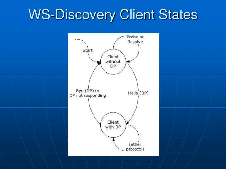 WS-Discovery Client States