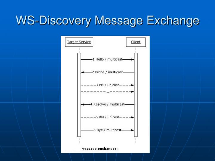 WS-Discovery Message Exchange