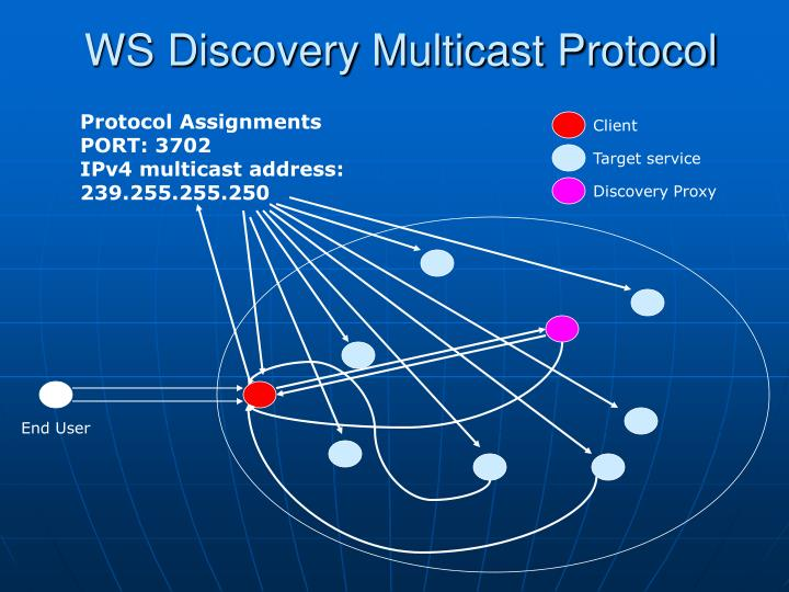 WS Discovery Multicast Protocol