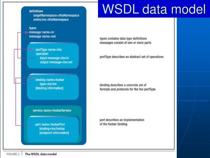 WSDL data model