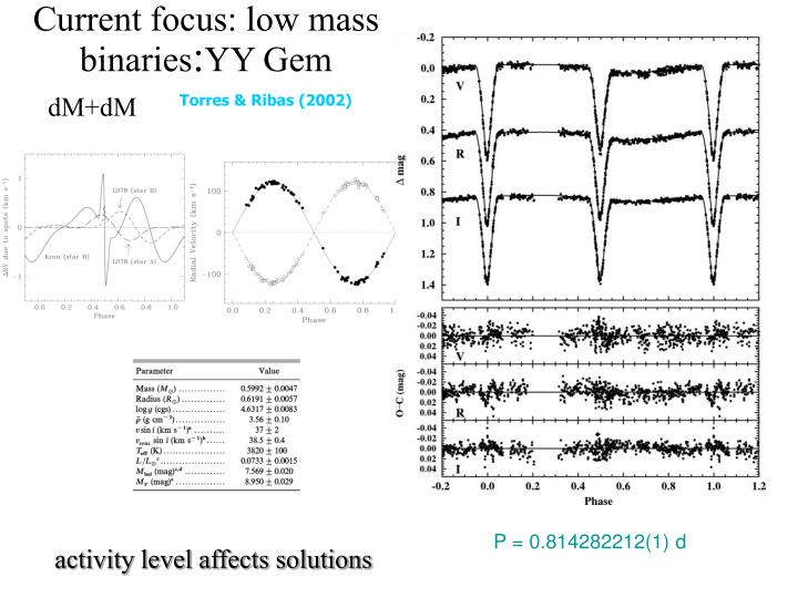 Current focus: low mass binaries