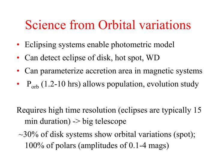 Science from Orbital variations
