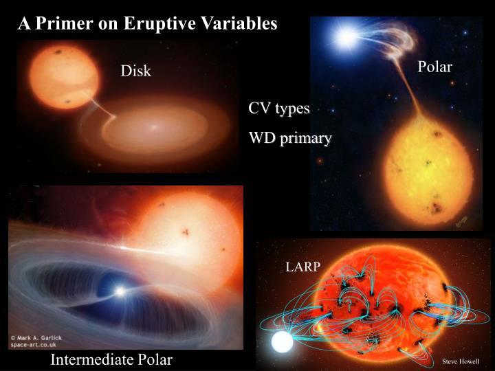 A Primer on Eruptive Variables