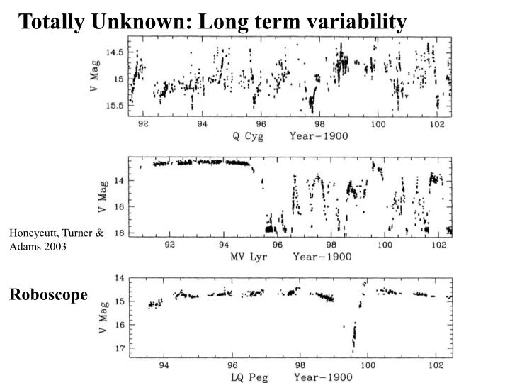 Totally Unknown: Long term variability