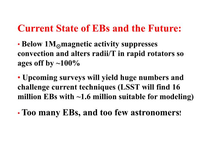 Current State of EBs and the Future: