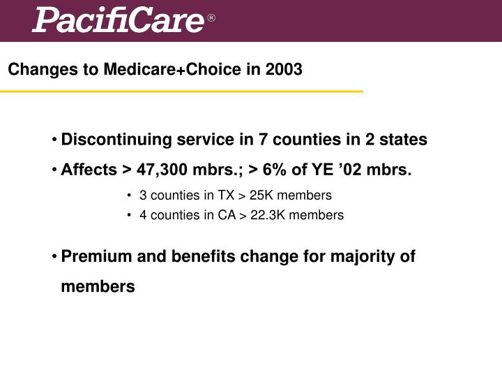 Changes to Medicare+Choice in 2003