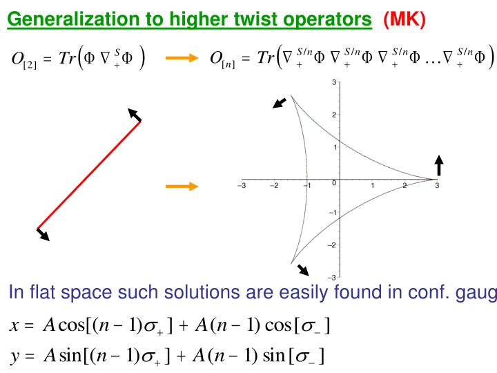 Generalization to higher twist operators