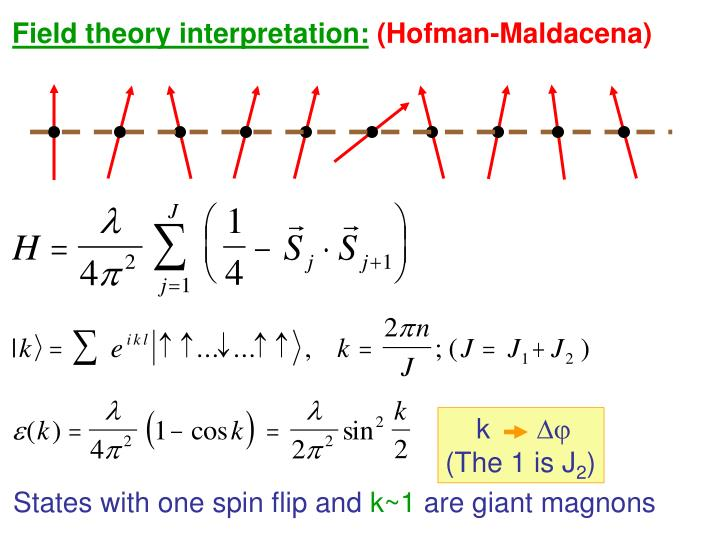 Field theory interpretation: