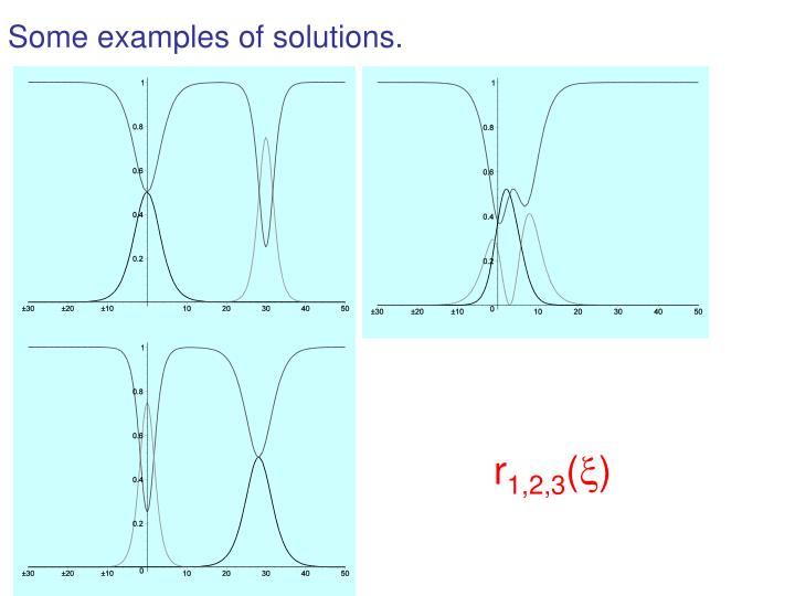 Some examples of solutions.