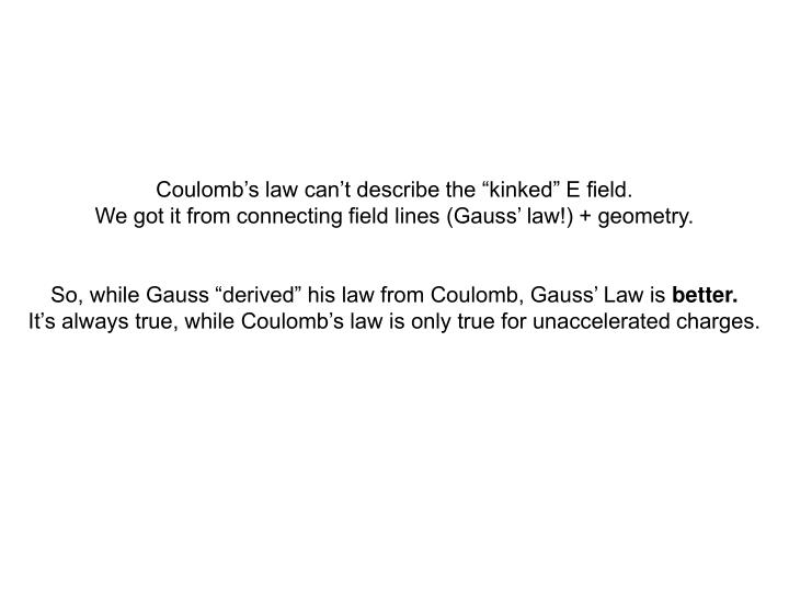 """Coulomb's law can't describe the """"kinked"""" E field."""