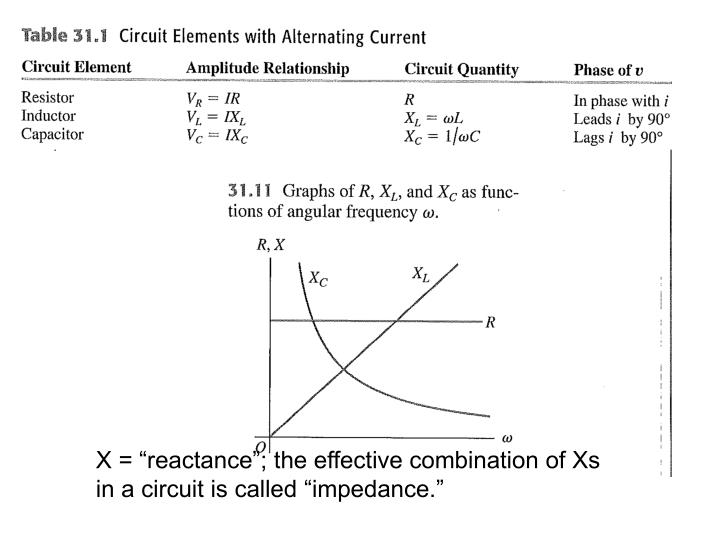"""X = """"reactance""""; the effective combination of Xs in a circuit is called """"impedance."""""""