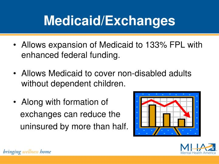 Medicaid/Exchanges