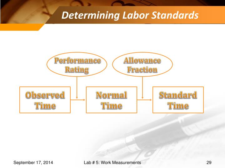 Determining Labor Standards