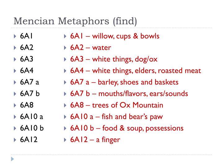 Mencian Metaphors (find)