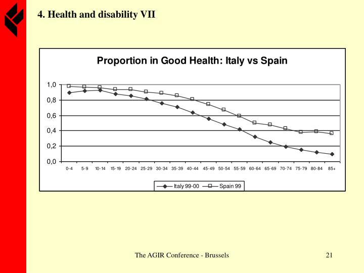 4. Health and disability